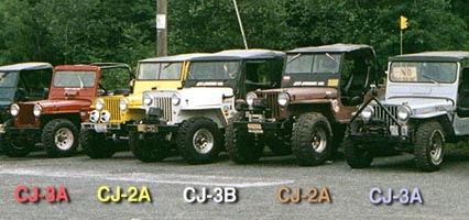 Willys Run 1998
