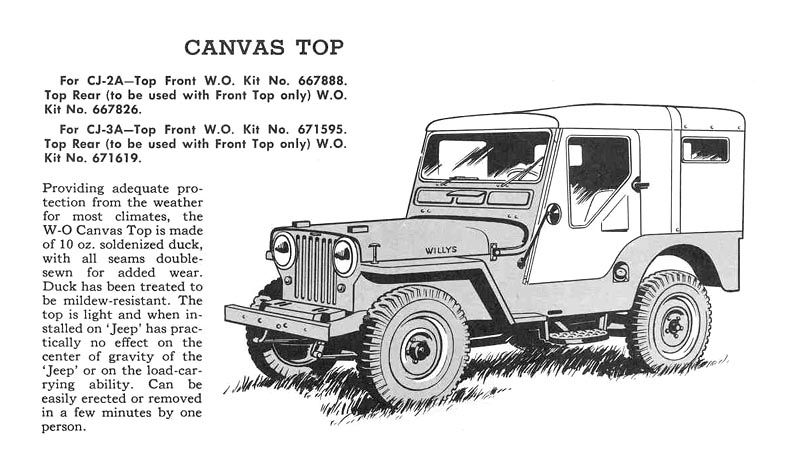 Jeep Side View Drawing Publication Jeep Operation