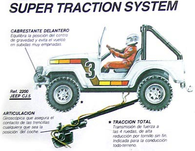 Super Traction System